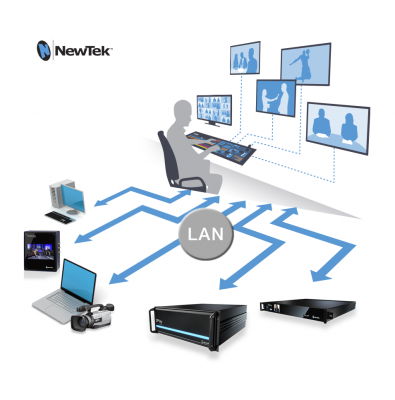 NewTek.IP_.Diagram-395x400.png